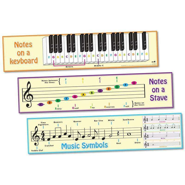 Music Basics Frieze:Primary Classroom Resources