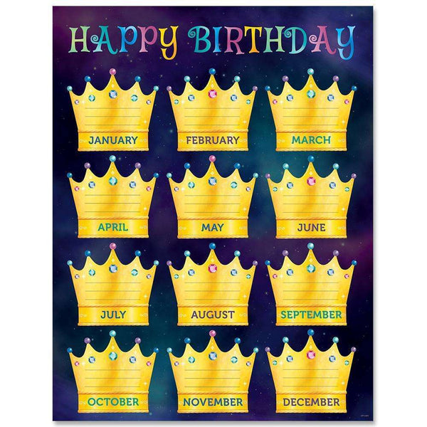 Mystical Magical Birthday Poster
