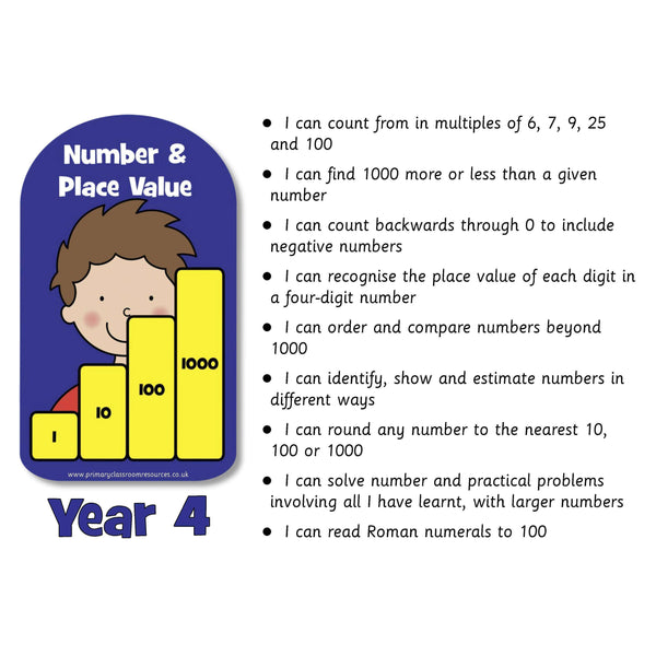 Number and Place Value I Can Statements