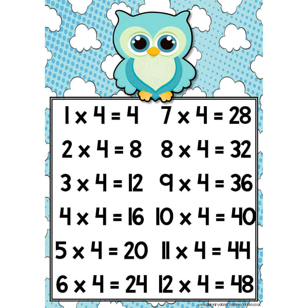 Owl Times Tables Posters