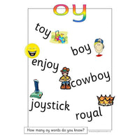 oy Words Poster