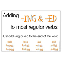 Past and Present Tense Posters - Using Suffixes ed and ing:Primary Classroom Resources