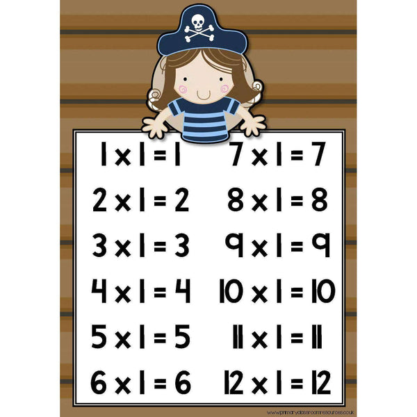 Pirates Times Tables Posters:Primary Classroom Resources