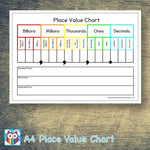 Place Value Chart A4:Primary Classroom Resources