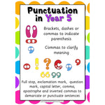 Punctuation in Year 5:Primary Classroom Resources