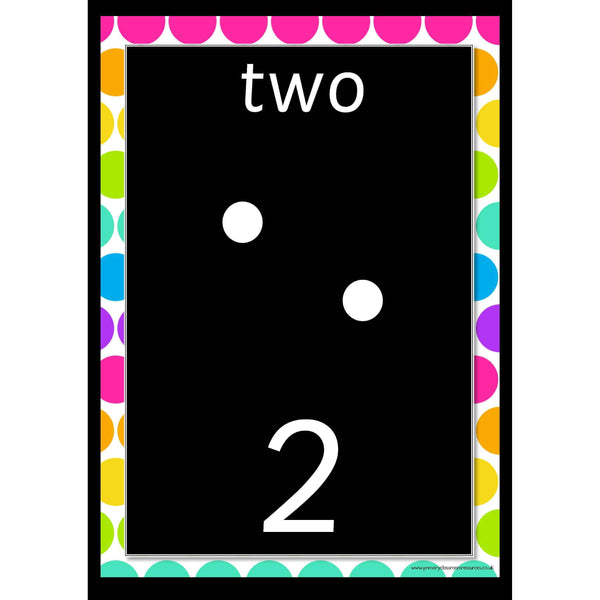 Rainbow Blackboard 0-10 Counting Posters