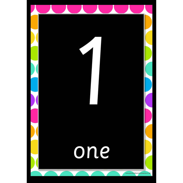 Rainbow Blackboard 0-20 Number Posters