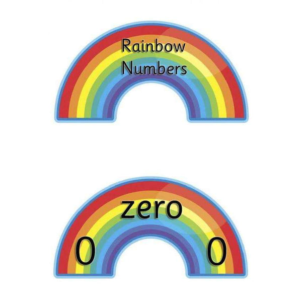 Rainbow Numbers and Words