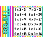 Rainbow Stripe Times Tables Posters
