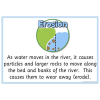 River Features Explanations Posters:Primary Classroom Resources