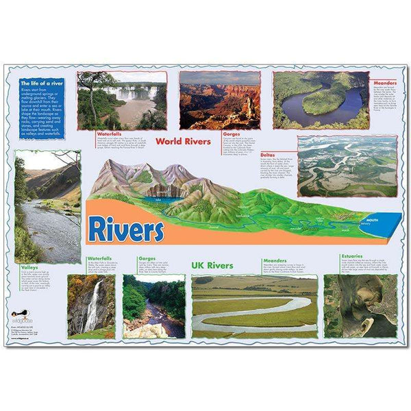 Rivers Poster:Primary Classroom Resources