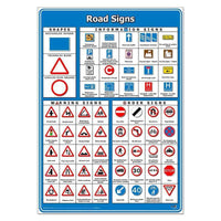 Road Signs Poster:Primary Classroom Resources