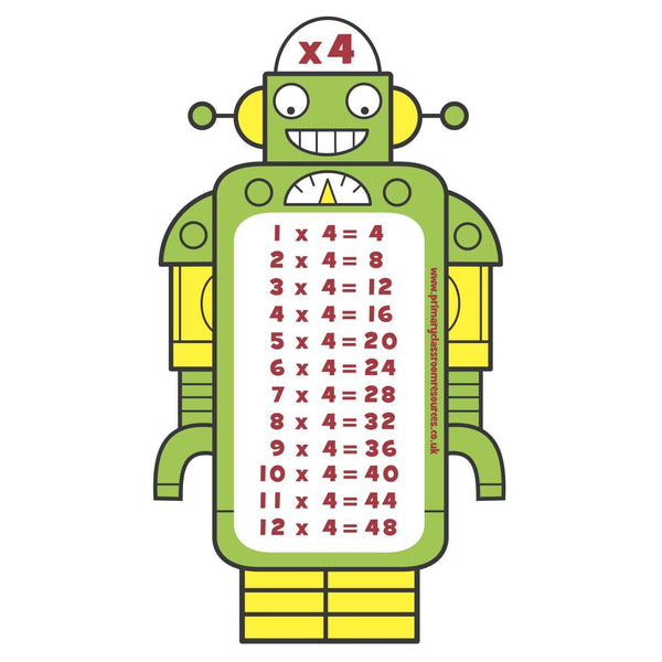 Robot Tables Posters:Primary Classroom Resources
