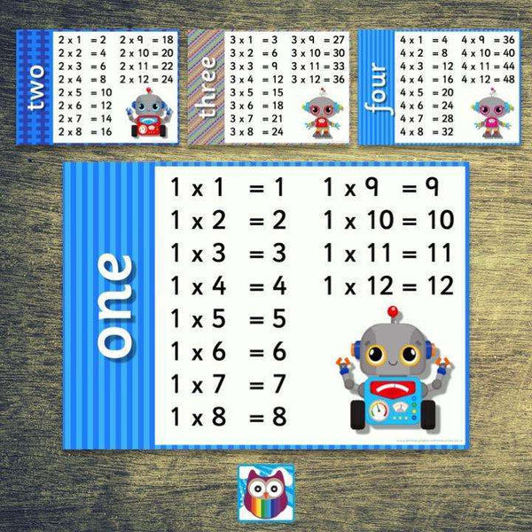 Robot Times Tables Posters Set 2