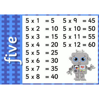 Robot Times Tables Posters Set 2:Primary Classroom Resources