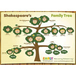 Shakespeare Family Tree:Primary Classroom Resources