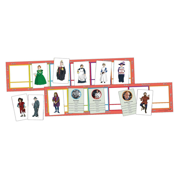 Significant Individuals KS1 Timeline Cards:Primary Classroom Resources