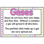 Solids, Liquids and Gases Display Pack