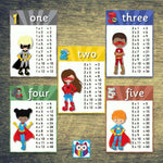 Superhero Times Tables Posters Set 2:Primary Classroom Resources