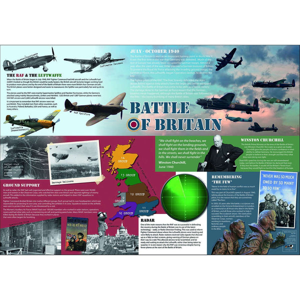 The Battle of Britain Poster:Primary Classroom Resources