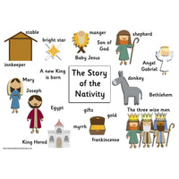 The Nativity Vocabulary Mat:Primary Classroom Resources