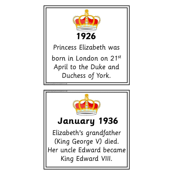 The Queen Timeline Cards:Primary Classroom Resources