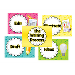The Writing Process Header Cards:Primary Classroom Resources