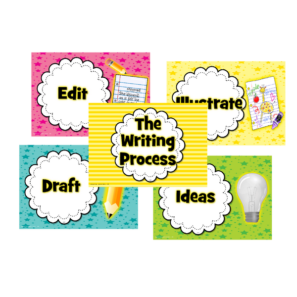 The Writing Process Header Cards