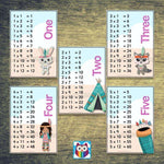 Tribal Themed Times Tables Posters