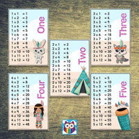 Tribal Themed Times Tables Posters:Primary Classroom Resources