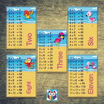 Tropical Themed Times Tables Posters
