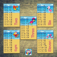 Tropical Themed Times Tables Posters:Primary Classroom Resources