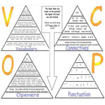VCOP Mats:Primary Classroom Resources