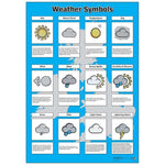 Weather Symbols poster:Primary Classroom Resources