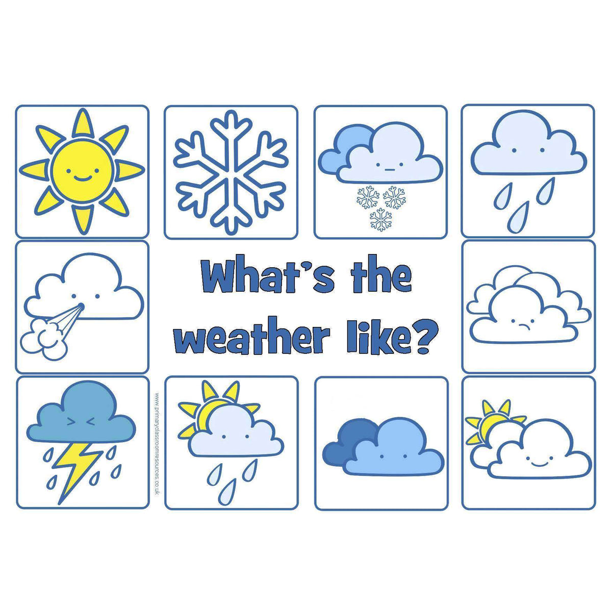 What's the Weather Like? Display Pack – Primary Classroom Resources