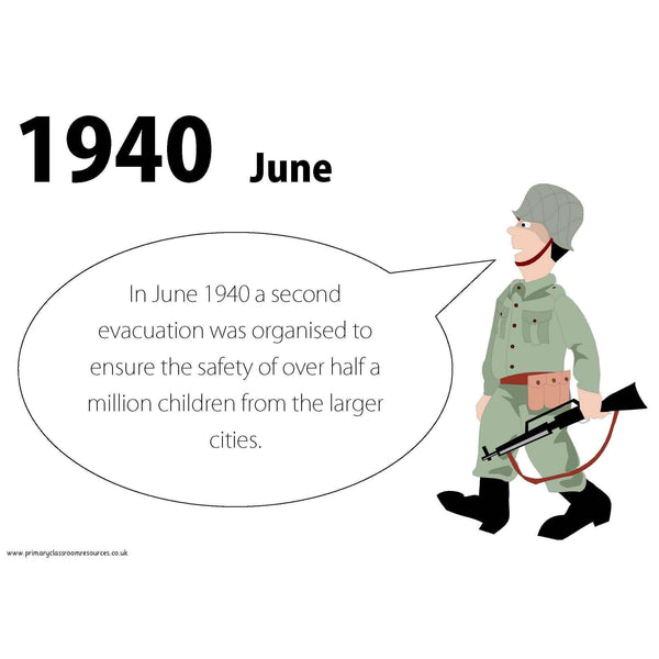 World War 2 Timeline:Primary Classroom Resources