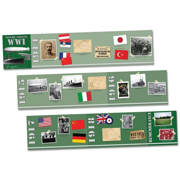 World War I Timeline WG7330:Primary Classroom Resources