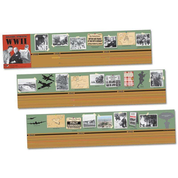 World War II Timeline:Primary Classroom Resources