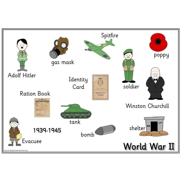 World War II Vocabulary Mat:Primary Classroom Resources