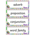 Year 3 English Terminology Cards:Primary Classroom Resources