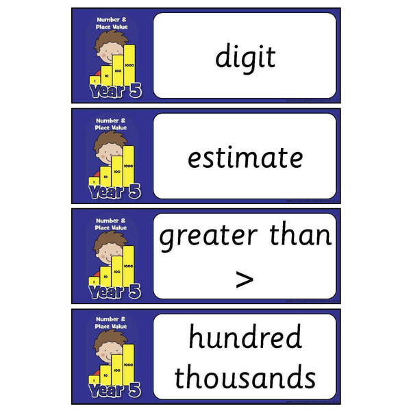 Year 5 Maths Vocabulary - Number and Place Value