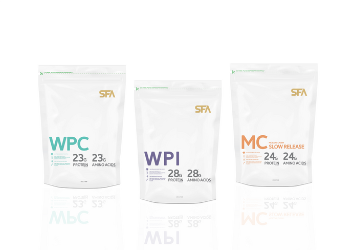 What's the difference between WPI and WPC?