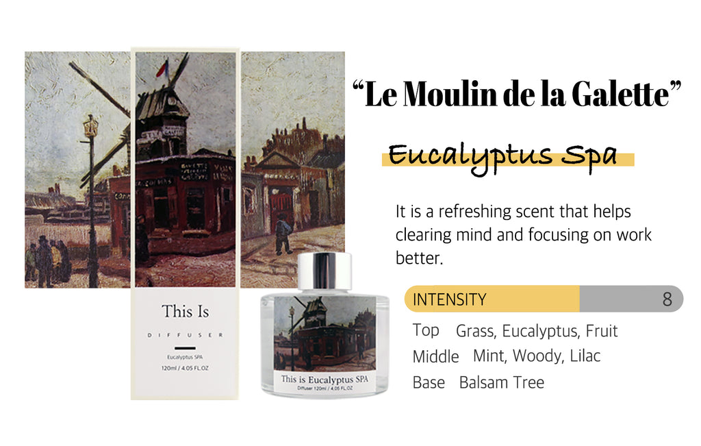 This Is Eucalyptus SPA Scented Fragrance Perfume