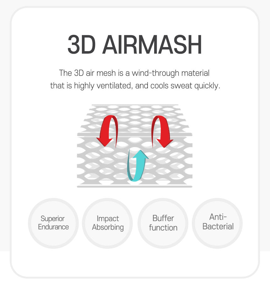 3D Air mesh Airmash Airmesh description