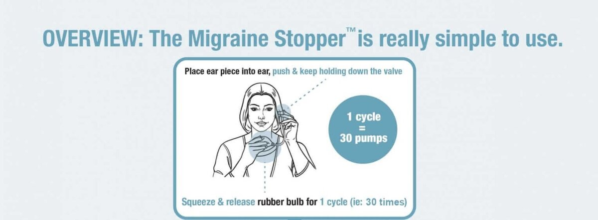 Overview of Migraine Stopper