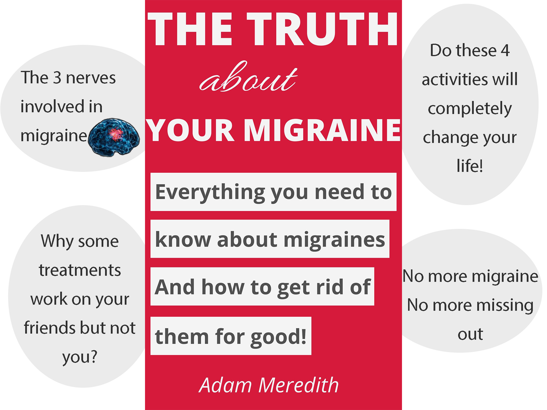 The truth about your migraine