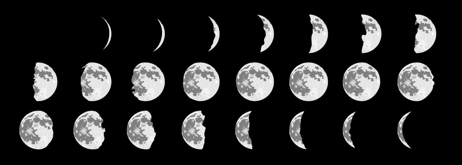 DIY Your Own Moon Phase Chart! Check Out Our Favorite Pinterest Ideas