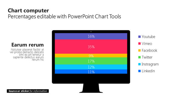 iMac editable chart PowerPoint by sliides.com