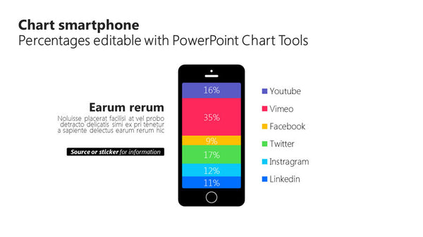 PowerPoint smartphone chart