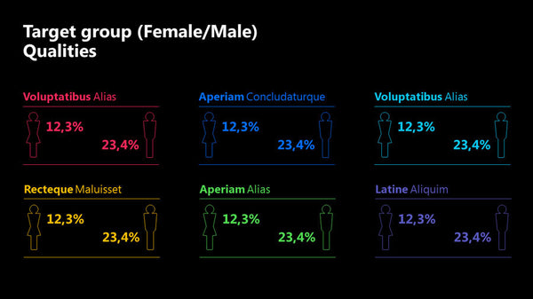 PowerPoint Infographics female vs male